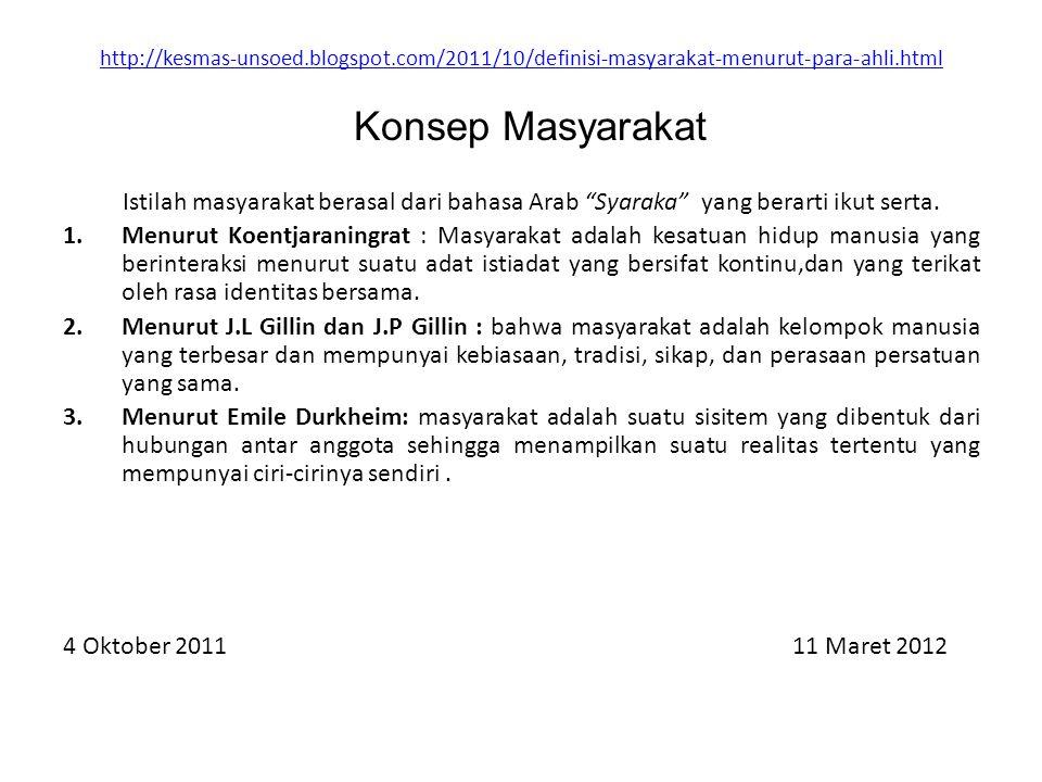 http://kesmas-unsoed.blogspot.com/2011/10/definisi-masyarakat-menurut-para-ahli.html Istilah masyarakat berasal dari bahasa Arab Syaraka yang berarti ikut serta.