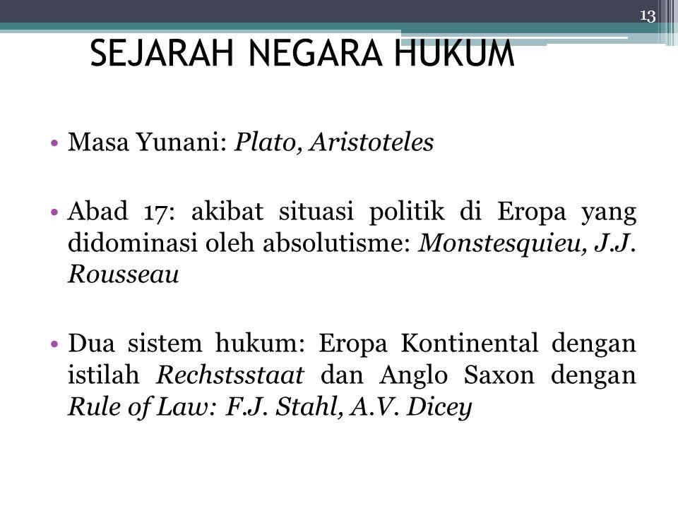 SEJARAH NEGARA HUKUM Masa Yunani: Plato, Aristoteles Abad 17: akibat situasi politik di Eropa yang didominasi oleh absolutisme: Monstesquieu, J.J. Rou