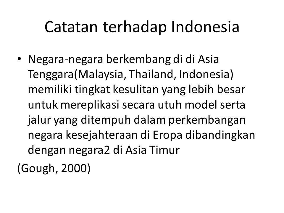 Catatan Lindenthal terhadap Indonesia (2004) 1.Cakupan sistem jaminan sosial yang terbatas, hanya melayani minoritas populasi (kurang dari 20%) 2.Ketergantungan yang kuat pada keluarga serta komunitas untuk memberikan perlindungan sosial informal 3.Ketergantungan yang terbatas (limited relation) pada majikan/ perusahaan 4.Pilihan jaminan sosial yang terbatas bagi pekerja di sektor swasta