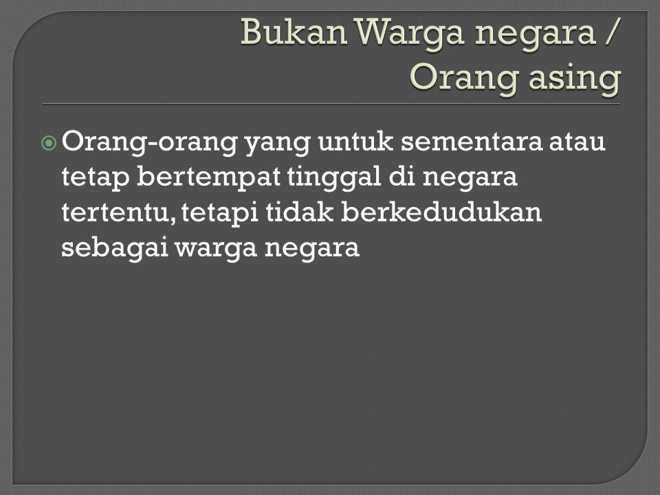 Bagan Prosedur Cara Memperoleh Kewarganegaraan Indonesia (UU No.