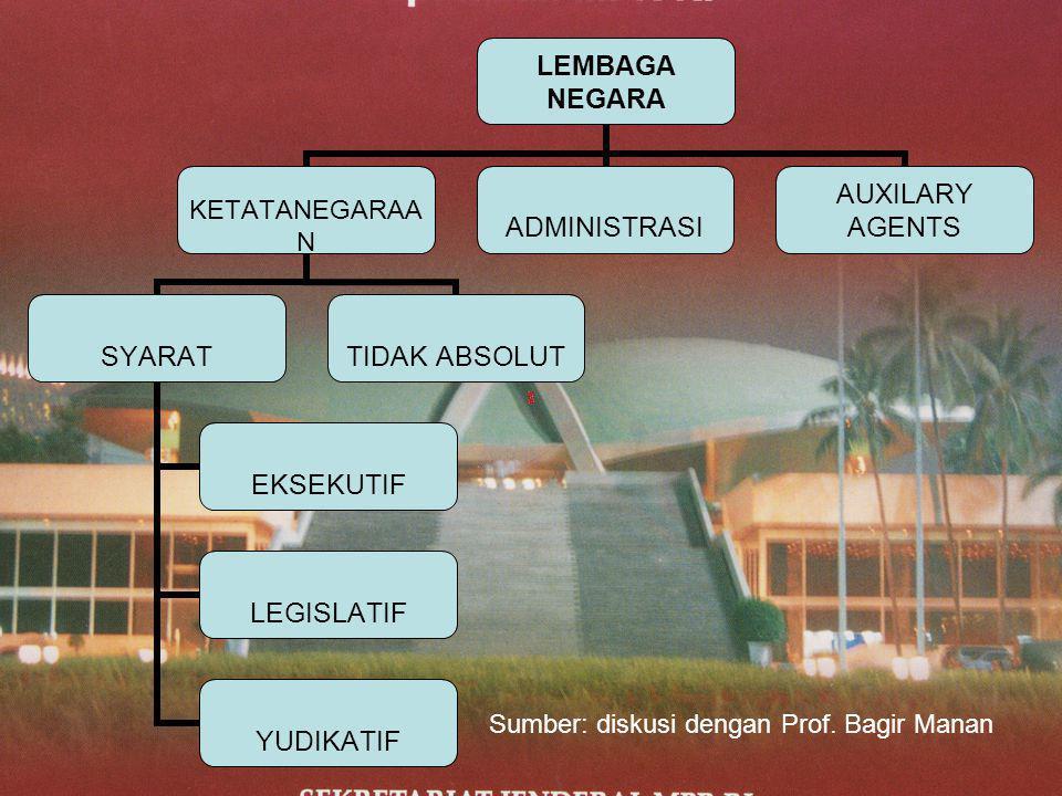Klasifikasi lembaga negara Sumber: diskusi dengan Prof. Bagir Manan