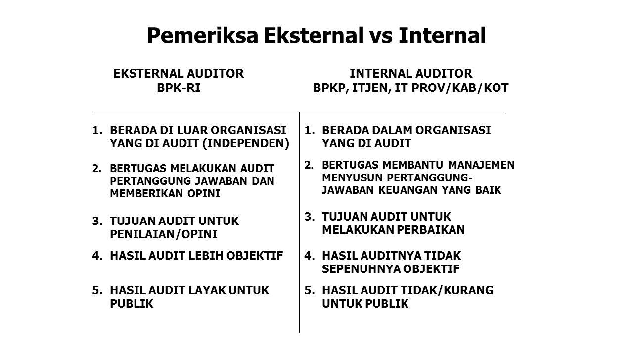 Jenis Pemeriksaan Pemeriksaan keuangan tersebut bertujuan untuk memberikan keyakinan yang memadai (reasonable assurance) apakah laporan keuangan telah disajikan secara wajar, dalam semua hal yang material sesuai dengan prinsip akuntansi yang berlaku umum di Indonesia atau basis akuntansi komprehensif selain prinsip akuntansi yang berlaku umum di Indonesia.