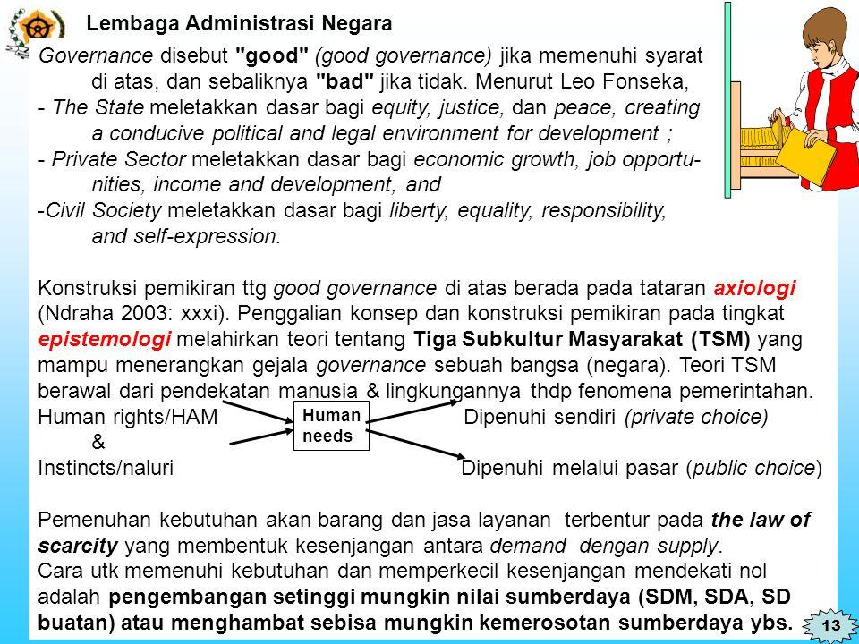 Lembaga Administrasi Negara Republik Indonesia Governance disebut
