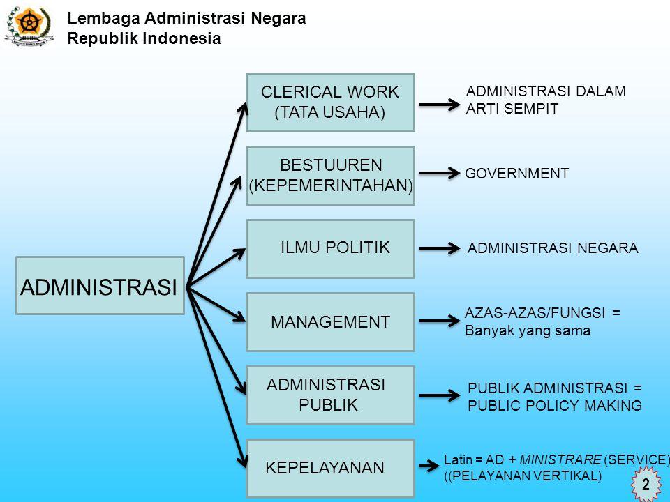 Lembaga Administrasi Negara Republik Indonesia ADMINISTRASI CLERICAL WORK (TATA USAHA) BESTUUREN (KEPEMERINTAHAN) ILMU POLITIK MANAGEMENT ADMINISTRASI