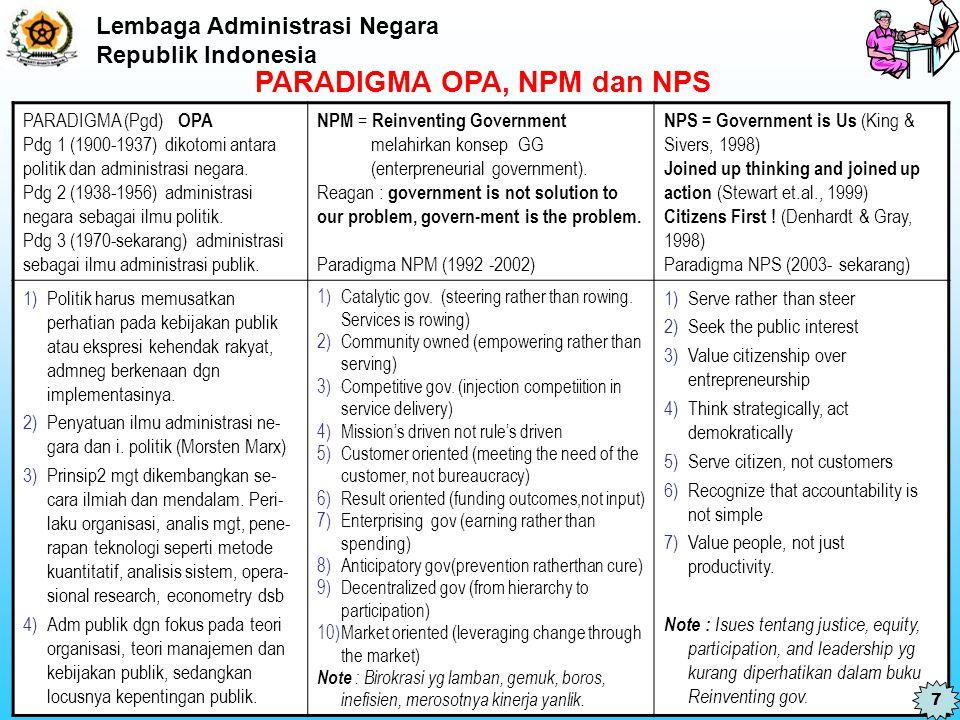 Lembaga Administrasi Negara Republik Indonesia Dari paradigma OPA, utk memba- ngun/reformasi birokrasi : 1)Administrasi publik harus dipisahkan dari dunia politik (dikhotomi AP dgn politik).