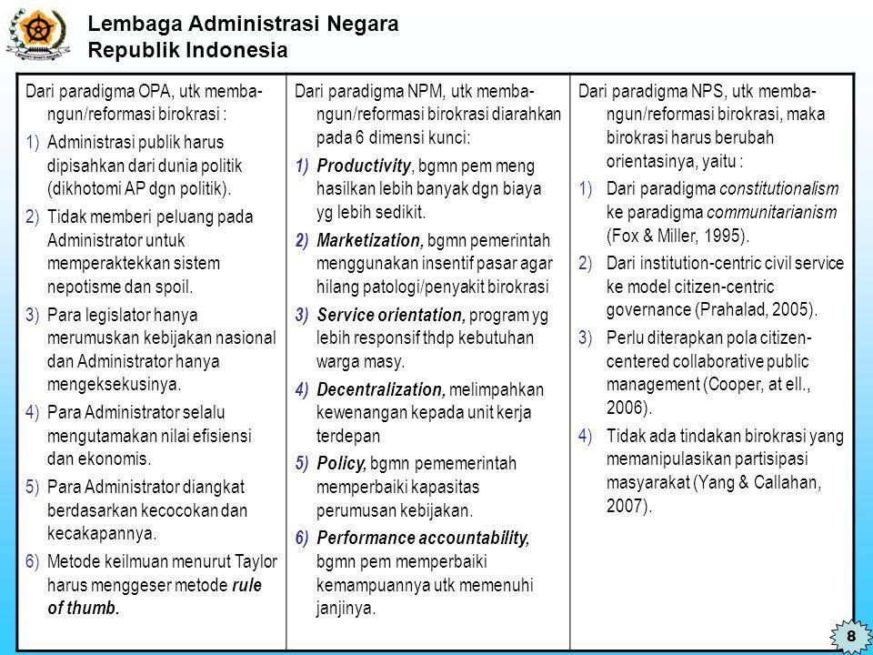 Lembaga Administrasi Negara Republik Indonesia Dari paradigma OPA, utk memba- ngun/reformasi birokrasi : 1)Administrasi publik harus dipisahkan dari d