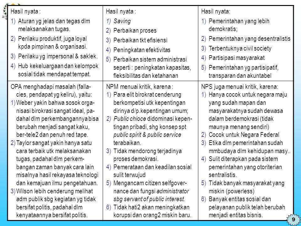 Lembaga Administrasi Negara Republik Indonesia Pelajaran penting dari paradigma OPA adalah utk membangun aparatur negara atau reformasi birokrasi diperlukan: 1)Profesionalitas 2)Penggunaan prinsip keilmuan 3)Hubungan impersonal 4)Penerapan aturan dan standarisasi secara tegas 5)Sikap yang netral 6)Perilaku yg mendorong/mendu- kung terjadinya efisiensi dan efektivitas sumberdaya (4M+T) Pelajaran penting dari paradigma NPM adalah dlm membangun aparatur /reformasi birokrasi harus : 1)Memperhatikan mekanisme pasar.