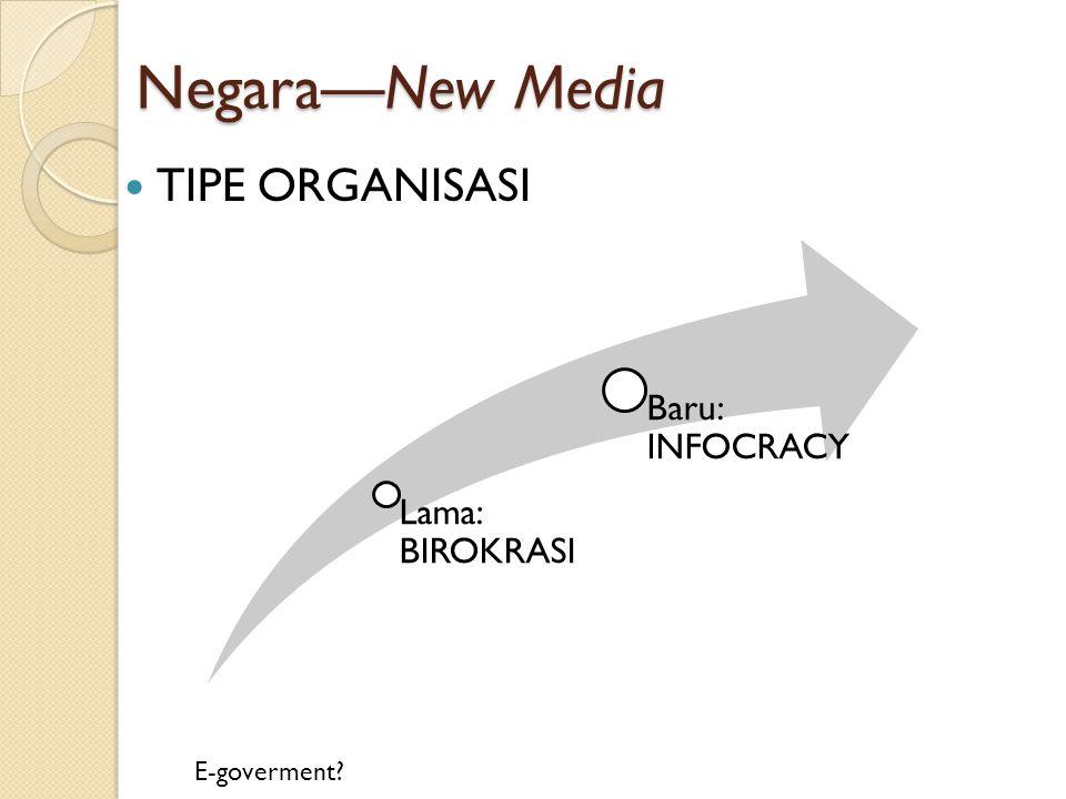 Negara—New Media Negara—New Media TIPE ORGANISASI Lama: BIROKRASI Baru: INFOCRACY E-goverment?