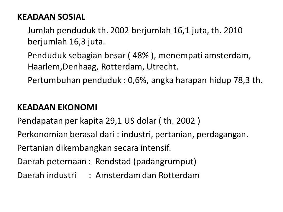 KEADAAN SOSIAL Jumlah penduduk th.2002 berjumlah 16,1 juta, th.