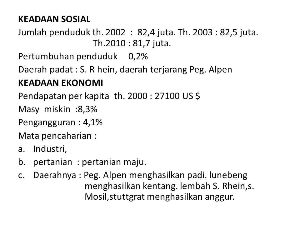 KEADAAN SOSIAL Jumlah penduduk th.2002 : 82,4 juta.