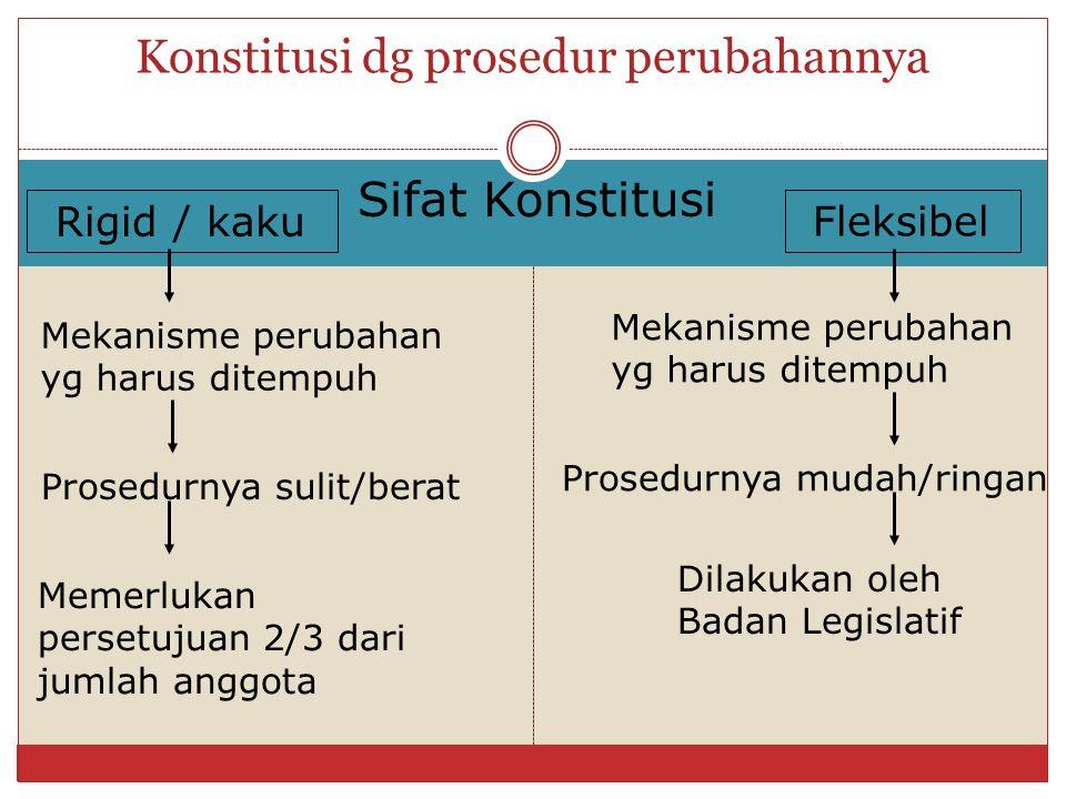 Konstitusi dg prosedur perubahannya Sifat Konstitusi Rigid / kaku Fleksibel Mekanisme perubahan yg harus ditempuh Prosedurnya sulit/berat Prosedurnya