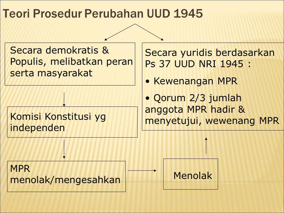 Teori Prosedur Perubahan UUD 1945 Secara demokratis & Populis, melibatkan peran serta masyarakat Komisi Konstitusi yg independen MPR menolak/mengesahk