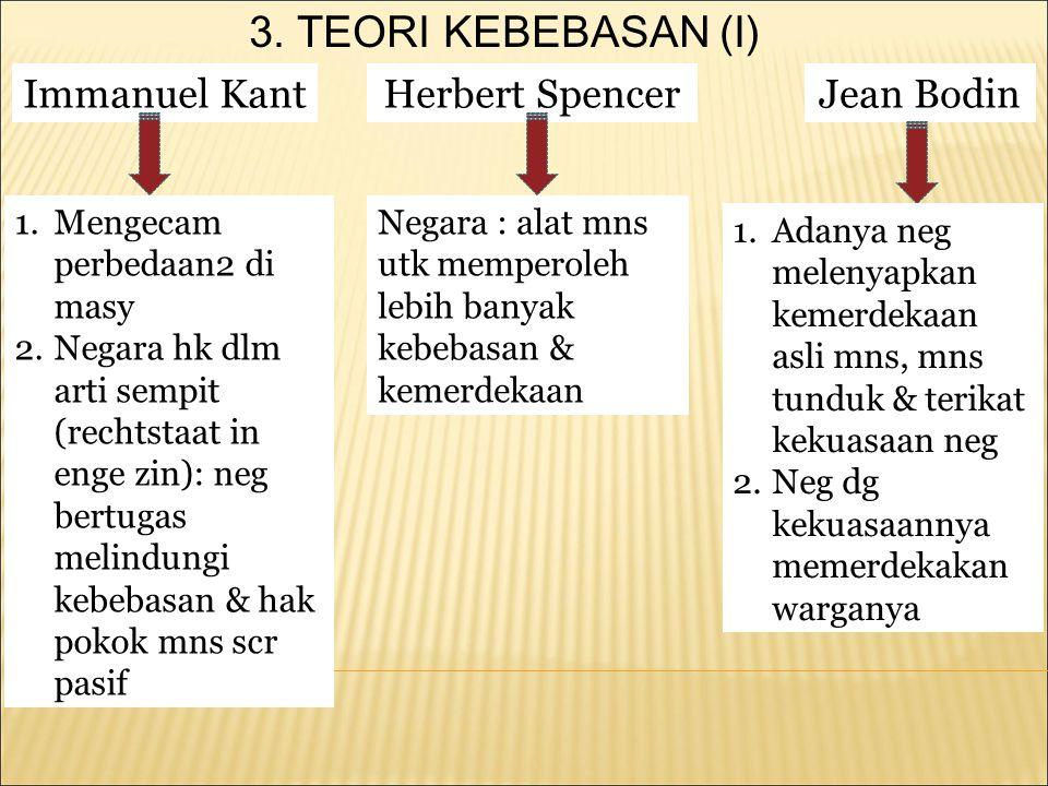 3. TEORI KEBEBASAN (I) Immanuel Kant 1.Mengecam perbedaan2 di masy 2.Negara hk dlm arti sempit (rechtstaat in enge zin): neg bertugas melindungi kebeb