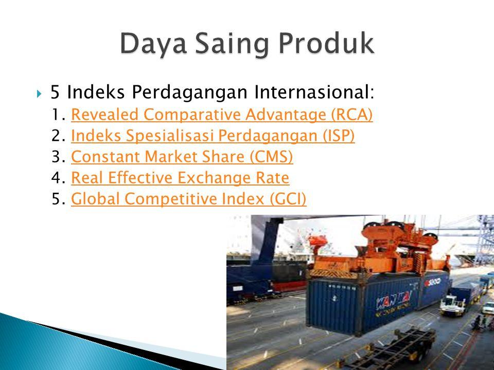  5 Indeks Perdagangan Internasional: 1. Revealed Comparative Advantage (RCA)Revealed Comparative Advantage (RCA) 2. Indeks Spesialisasi Perdagangan (