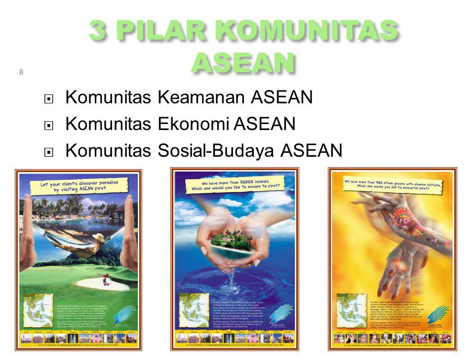 8  Komunitas Keamanan ASEAN  Komunitas Ekonomi ASEAN  Komunitas Sosial-Budaya ASEAN