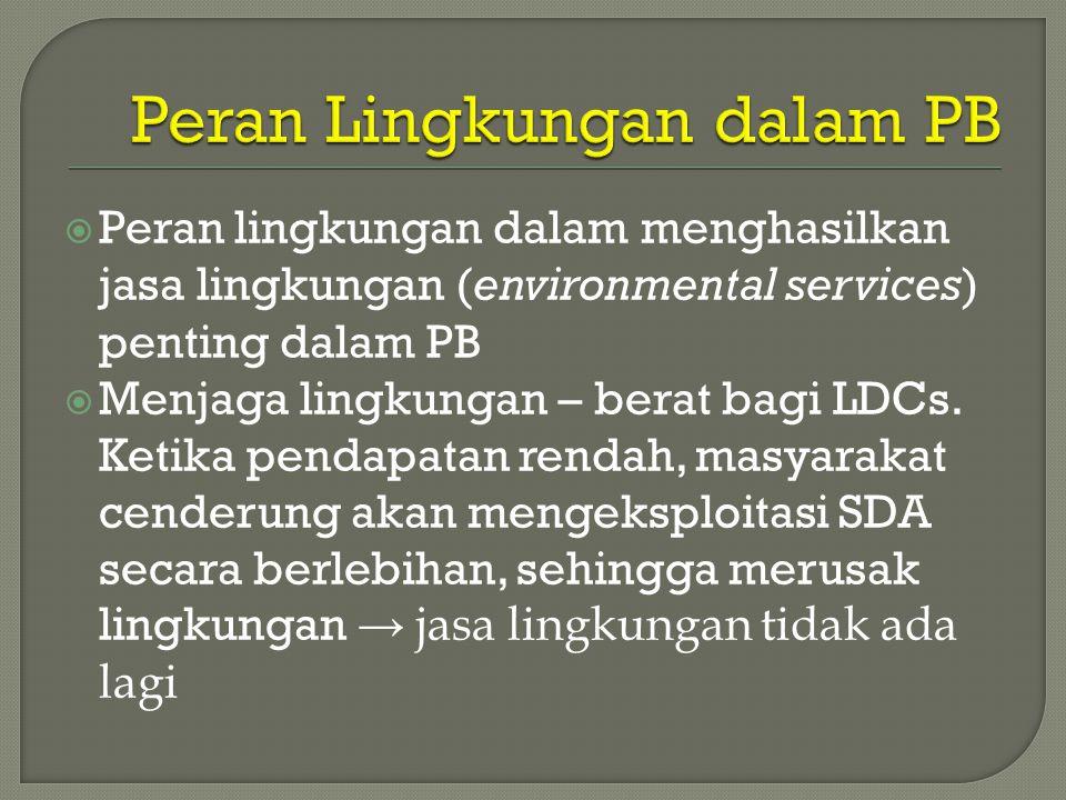  Peran lingkungan dalam menghasilkan jasa lingkungan (environmental services) penting dalam PB  Menjaga lingkungan – berat bagi LDCs.