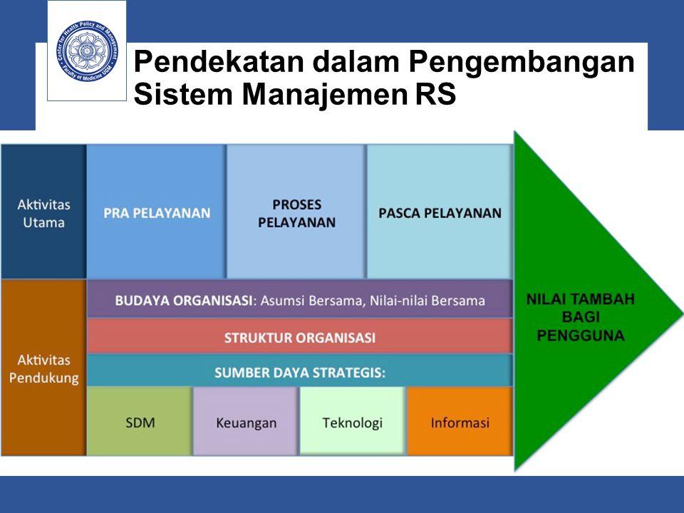 Pendekatan dalam Pengembangan Sistem Manajemen RS