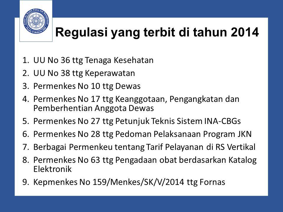 Regulasi yang terbit di tahun 2014 1.UU No 36 ttg Tenaga Kesehatan 2.UU No 38 ttg Keperawatan 3.Permenkes No 10 ttg Dewas 4.Permenkes No 17 ttg Keangg