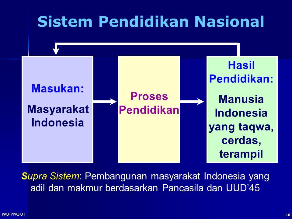 PAU-PPAI-UT 10 Sistem Pendidikan Nasional Masukan: Masyarakat Indonesia Proses Pendidikan Hasil Pendidikan: Manusia Indonesia yang taqwa, cerdas, tera