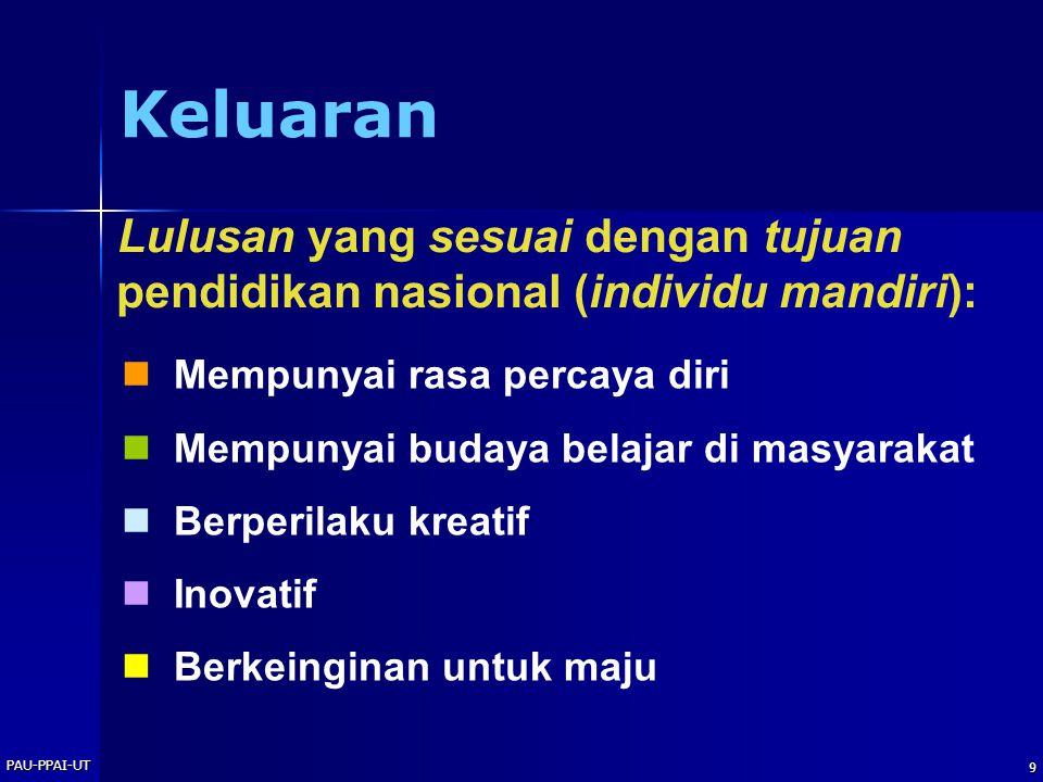 PAU-PPAI-UT 10 Sistem Pendidikan Nasional Masukan: Masyarakat Indonesia Proses Pendidikan Hasil Pendidikan: Manusia Indonesia yang taqwa, cerdas, terampil Supra Sistem: Pembangunan masyarakat Indonesia yang adil dan makmur berdasarkan Pancasila dan UUD'45