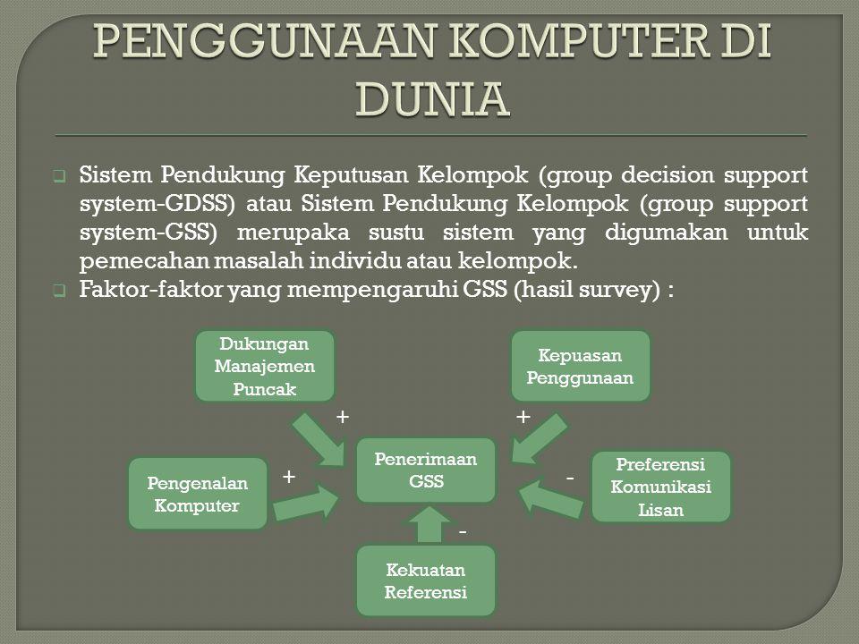  Sistem Pendukung Keputusan Kelompok (group decision support system-GDSS) atau Sistem Pendukung Kelompok (group support system-GSS) merupaka sustu sistem yang digumakan untuk pemecahan masalah individu atau kelompok.