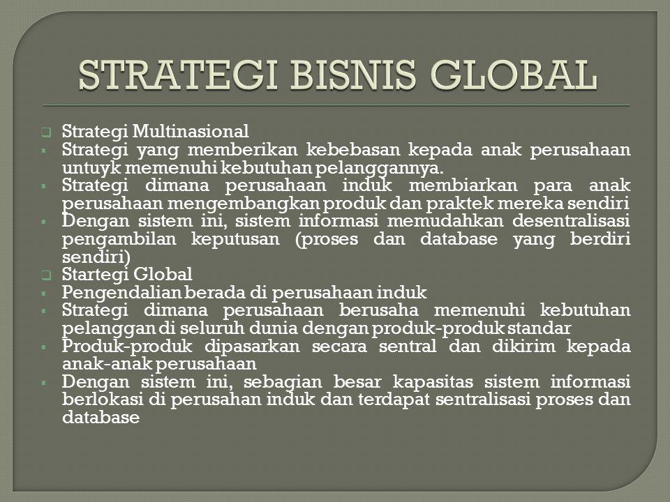  Strategi Multinasional  Strategi yang memberikan kebebasan kepada anak perusahaan untuyk memenuhi kebutuhan pelanggannya.