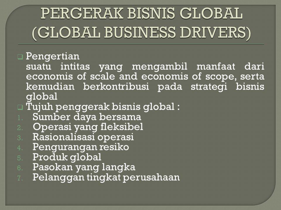  Pengertian suatu intitas yang mengambil manfaat dari economis of scale and economis of scope, serta kemudian berkontribusi pada strategi bisnis global  Tujuh penggerak bisnis global : 1.