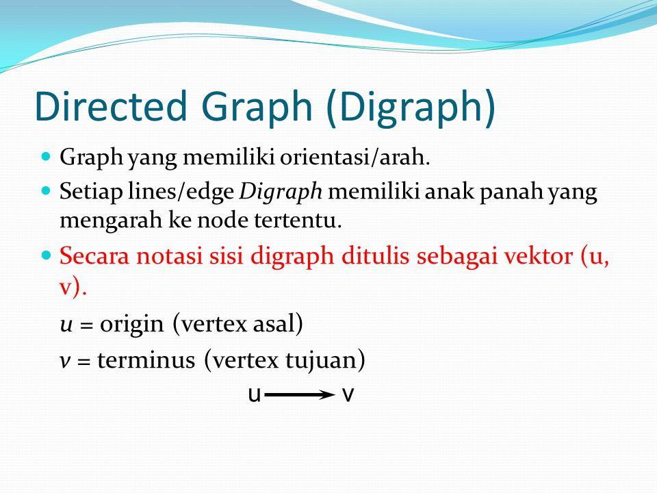 Directed Graph (Digraph) Graph yang memiliki orientasi/arah. Setiap lines/edge Digraph memiliki anak panah yang mengarah ke node tertentu. Secara nota