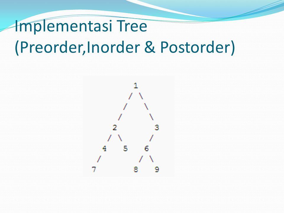 Implementasi Tree (Preorder,Inorder & Postorder)