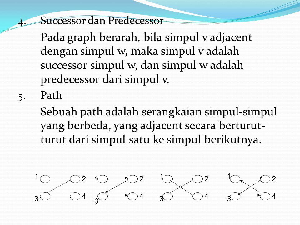 4. Successor dan Predecessor Pada graph berarah, bila simpul v adjacent dengan simpul w, maka simpul v adalah successor simpul w, dan simpul w adalah