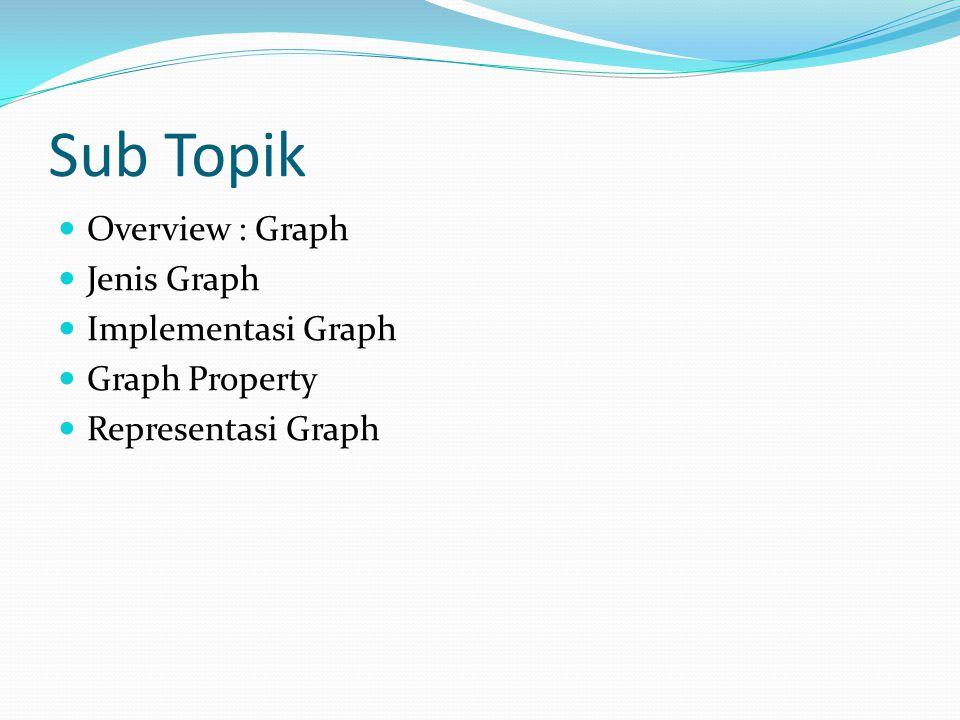 Graph Graph digunakan untuk merepresentasikan objek- objek diskrit dan hubungan antara objek-objek tersebut.