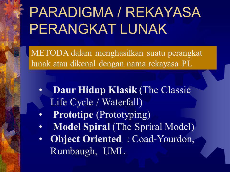 PARADIGMA / REKAYASA PERANGKAT LUNAK METODA dalam menghasilkan suatu perangkat lunak atau dikenal dengan nama rekayasa PL Daur Hidup Klasik (The Class