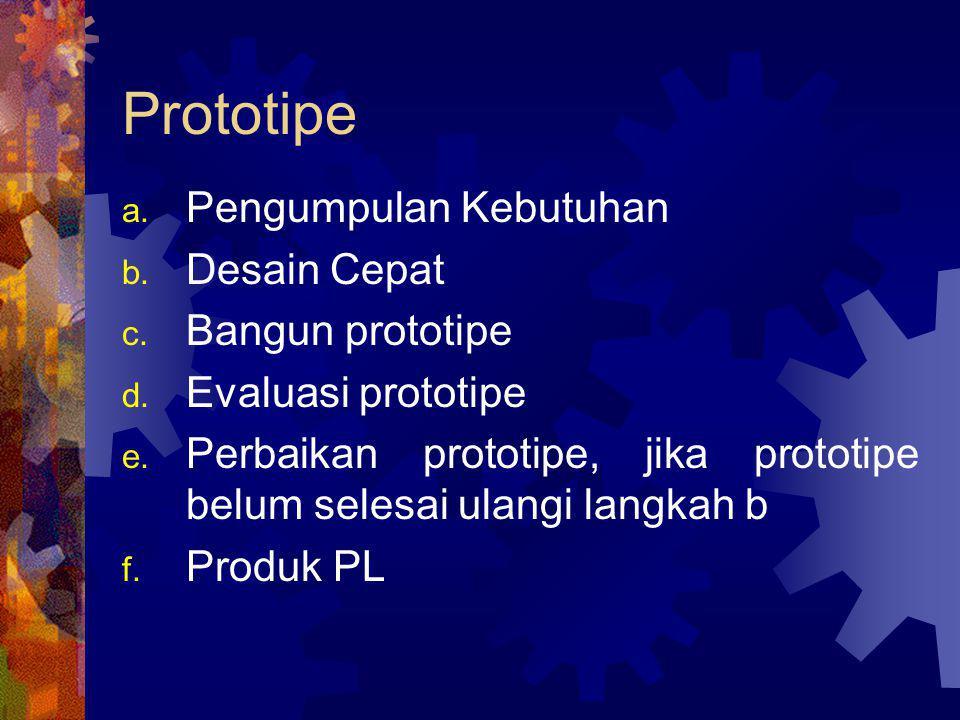 Prototipe a. Pengumpulan Kebutuhan b. Desain Cepat c. Bangun prototipe d. Evaluasi prototipe e. Perbaikan prototipe, jika prototipe belum selesai ulan