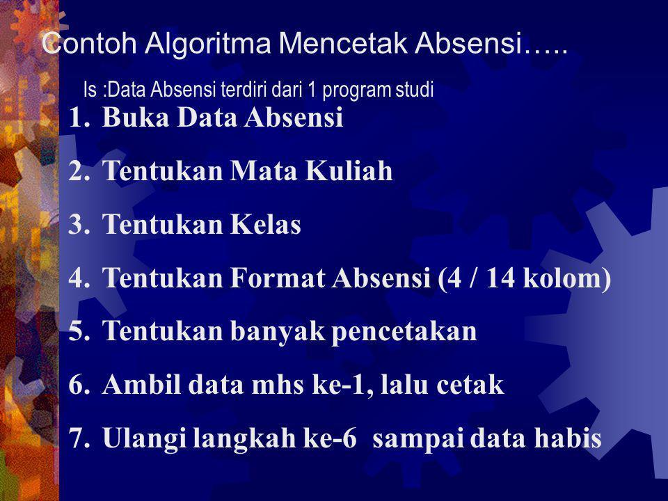 Contoh Algoritma Mencetak Absensi….. 1.Buka Data Absensi 2.Tentukan Mata Kuliah 3.Tentukan Kelas 4.Tentukan Format Absensi (4 / 14 kolom) 5.Tentukan b