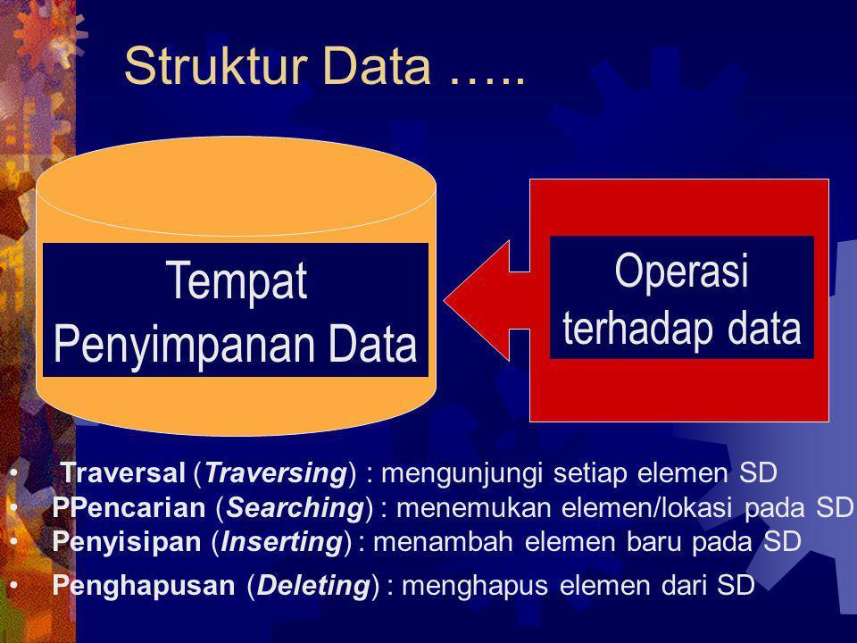 Struktur Data ….. Tempat Penyimpanan Data Operasi terhadap data Traversal (Traversing) : mengunjungi setiap elemen SD PPencarian (Searching) : menemuk