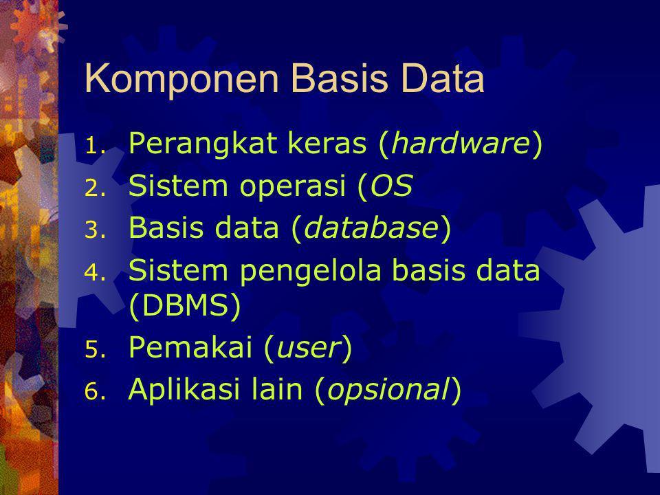 Komponen Basis Data 1.Perangkat keras (hardware) 2.