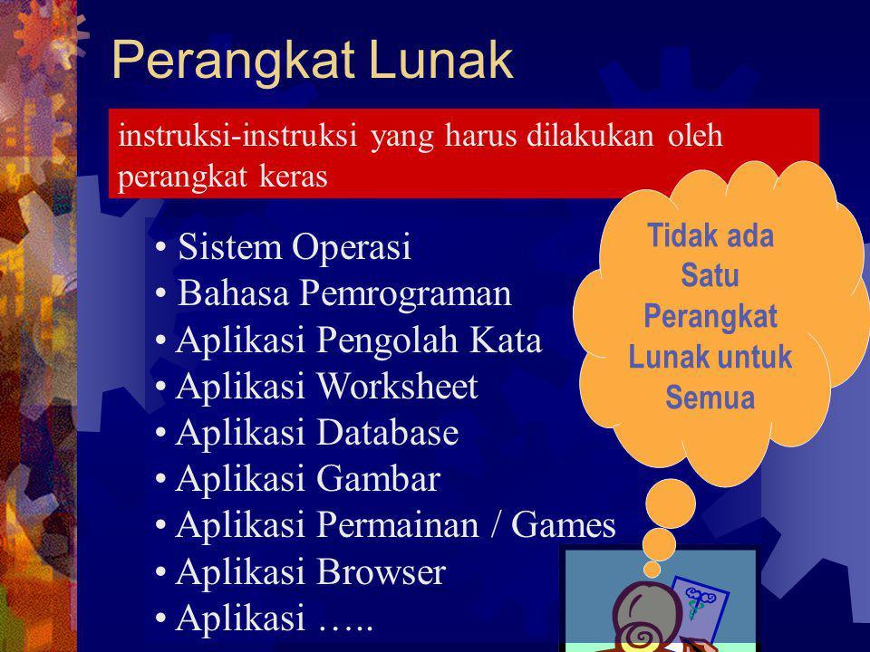 Perangkat Lunak instruksi-instruksi yang harus dilakukan oleh perangkat keras Sistem Operasi Bahasa Pemrograman Aplikasi Pengolah Kata Aplikasi Worksh