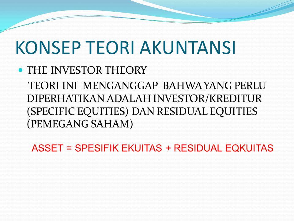 KONSEP TEORI AKUNTANSI THE INVESTOR THEORY TEORI INI MENGANGGAP BAHWA YANG PERLU DIPERHATIKAN ADALAH INVESTOR/KREDITUR (SPECIFIC EQUITIES) DAN RESIDUA