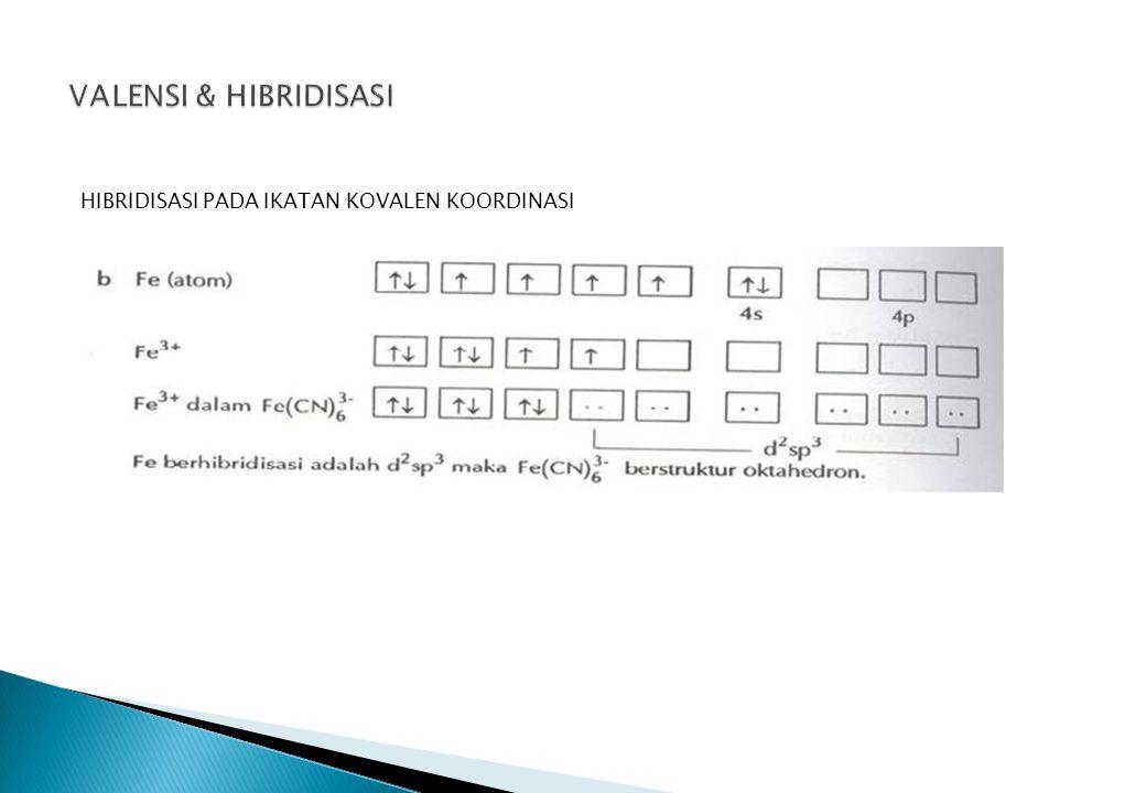 HibridisasiPsgan e bebasStruktur molekul sp0Linier sp 2 0Segitiga planar 1Sudut sp 3 0Tetrahedron 1Segitiga 2Sudut sp 3 d 0Trigonal bipiramid 1Piramid 2Bentuk T sp 3 d 2 0Oktahedral 1Piramid 2Bujur sangkar KETERBATASAN TEORI HIBRIDISASI  Tidak dapat menjelaskan sifat kemagnetan