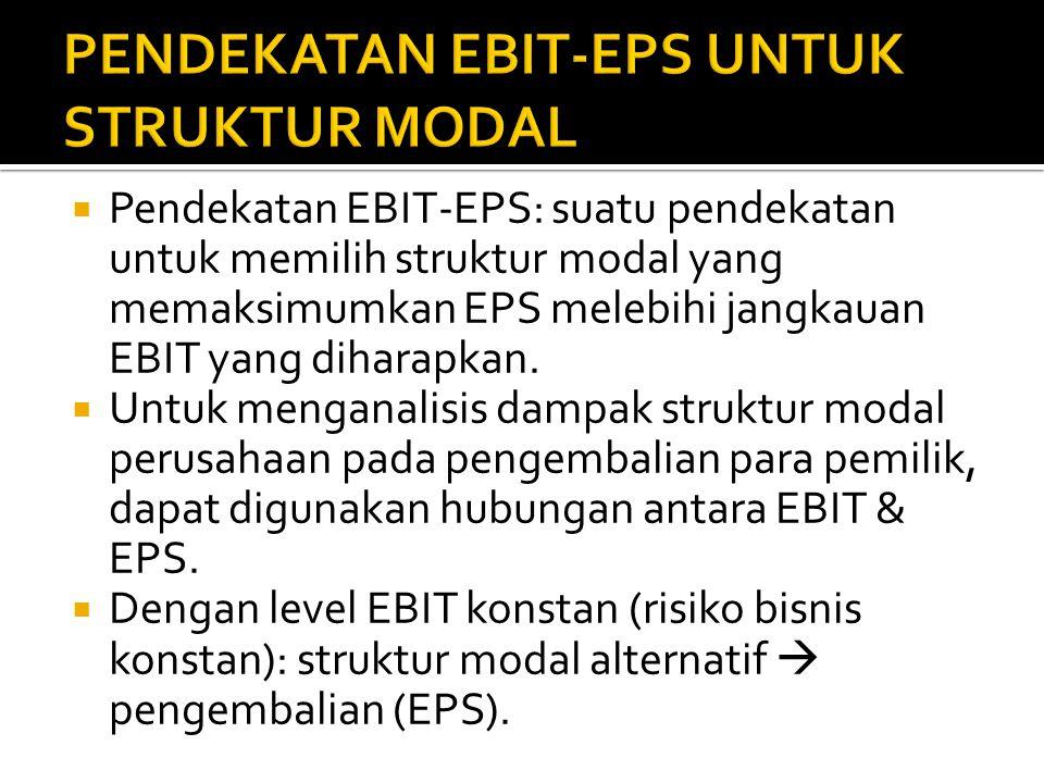  Nilai perusahaan dimaksimumkan (V) ketika biaya modal (r a ) diminimumkan  struktur modal optimal.  V = [EBIT x (1 – T)]/ r a = NOPAT/ r a.  Stru
