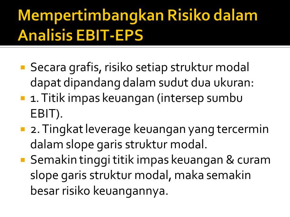  Pendekatan EBIT-EPS dalam bentuk grafik:  1. Data yang dibutuhkan: dua koordinat EBIT- EPS.  2. Mengeplot data: EBIT (sumbu horizontal), EPS (sumb