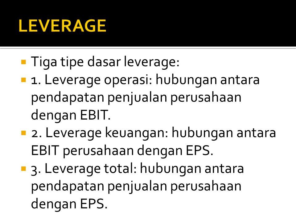  Leverage: hasil atas penggunaan aset2 atau dana2 berbiaya tetap untuk memperbesar pengembalian bagi para pemilik perusahaan.  Leverage   pengemba