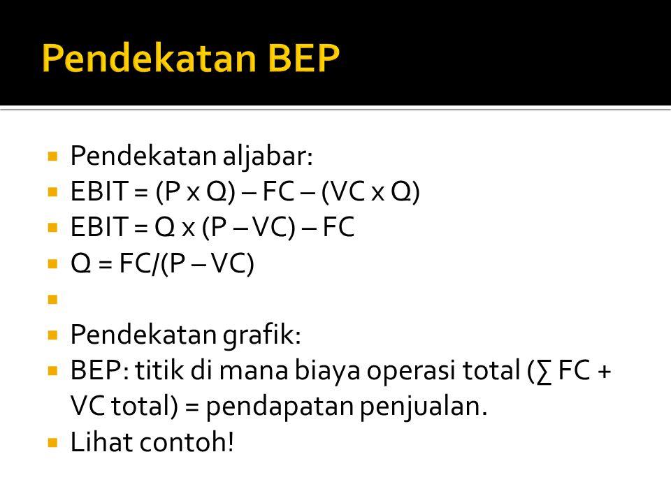  Penggunaan BEP:  1. Menentukan level keharusan operasi untuk menutup semua biaya.  2. Mengevaluasi profitabilitas yang berkaitan dengan level penj