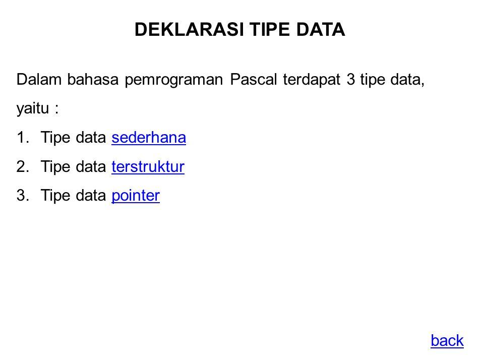 DEKLARASI TIPE DATA Dalam bahasa pemrograman Pascal terdapat 3 tipe data, yaitu : 1.Tipe data sederhanasederhana 2.Tipe data terstrukturterstruktur 3.Tipe data pointerpointer back