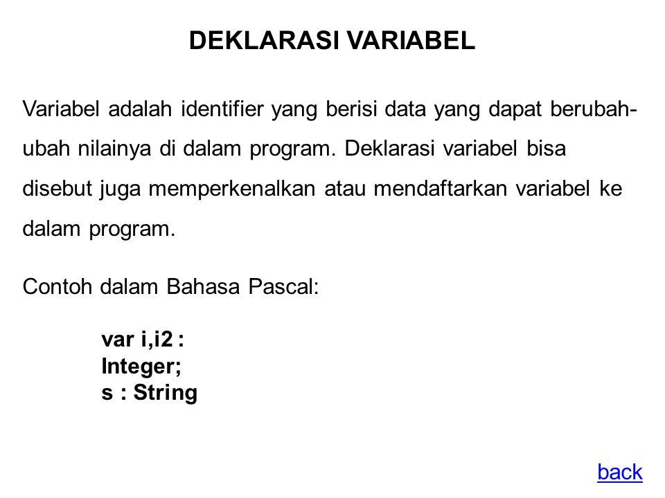 DEKLARASI VARIABEL Variabel adalah identifier yang berisi data yang dapat berubah- ubah nilainya di dalam program.