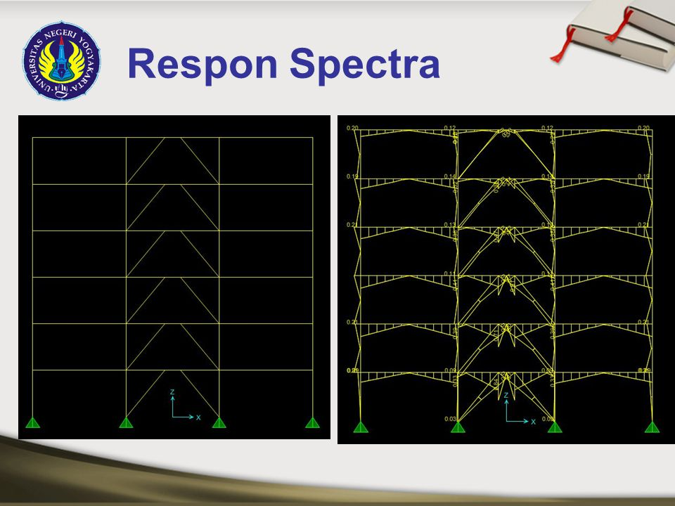 Respon Spectra
