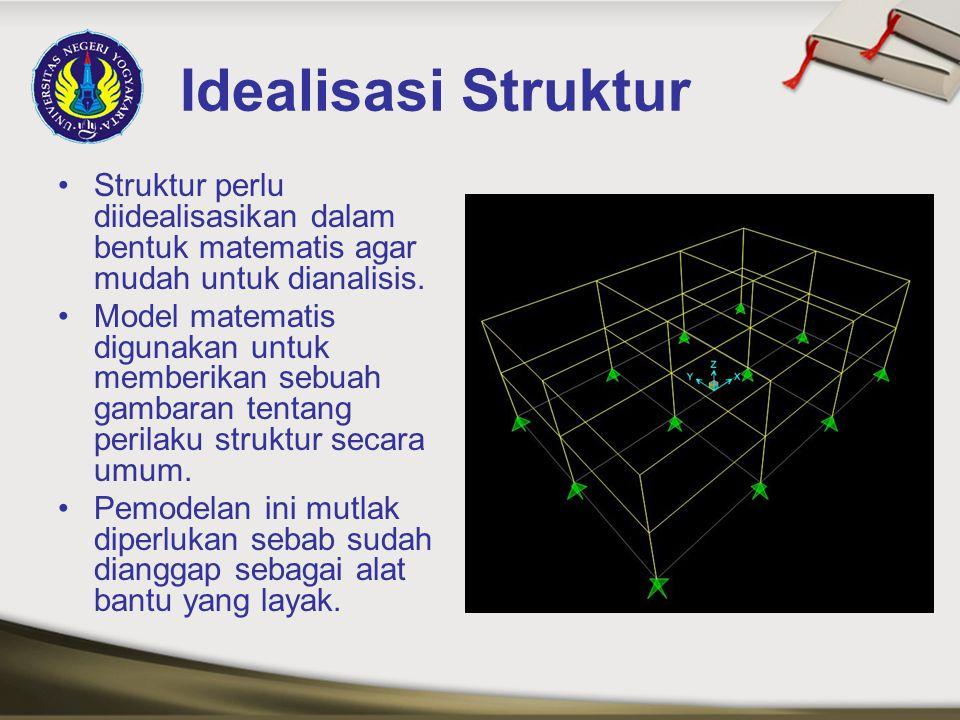 Idealisasi Beban Beban harus diidealisasikan sedemikian rupa sehingga menyerupai dengan keadaan sesungguhnya, tapi tidak mengurangi keandalannya terhadap model matematik.