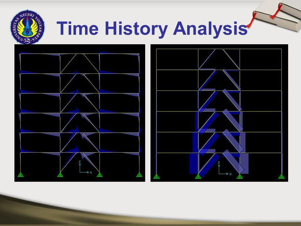 Time History Analysis