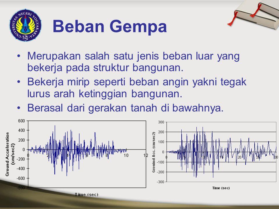 Metode Analisis Ada beberapa metode analisis untuk struktur bangunan yang menerima beban gempa, antara lain : –Metode Statik Ekivalen –Metode Respon Spektrum –Metode Riwayat Gempa