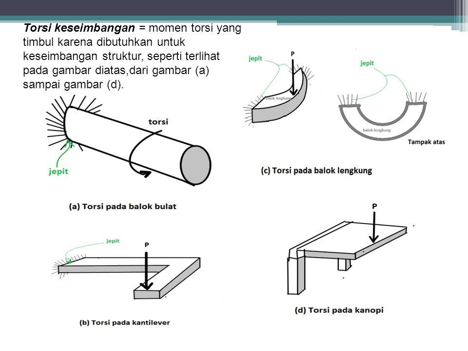 Torsi keseimbangan = momen torsi yang timbul karena dibutuhkan untuk keseimbangan struktur, seperti terlihat pada gambar diatas,dari gambar (a) sampai